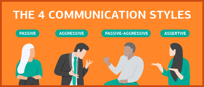 4 communication styles