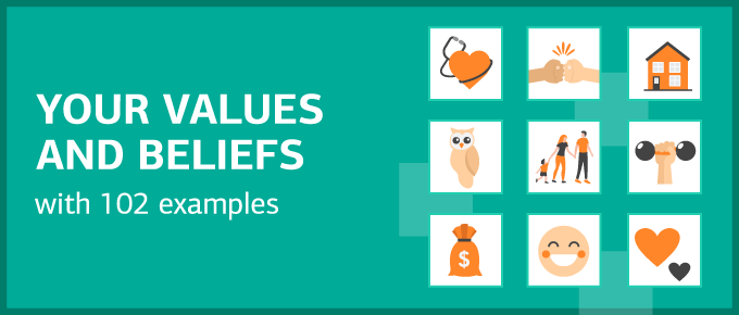 Your values and beliefs
