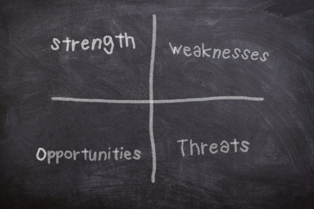 recognizing your weaknesses