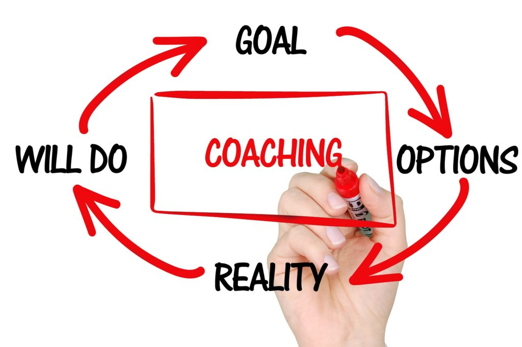 find strengths by working with a coach or mentor